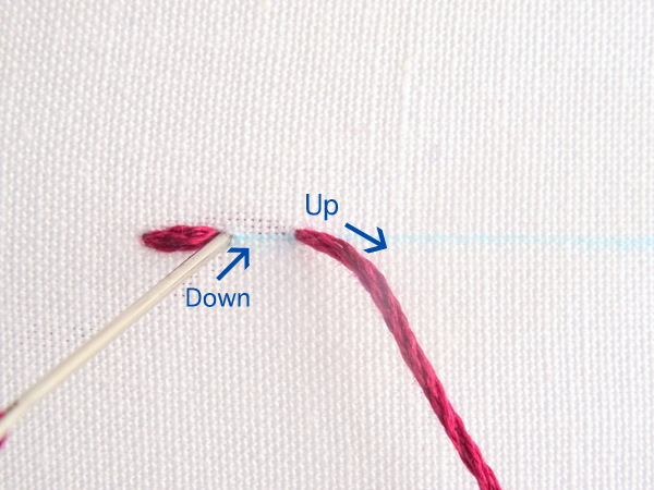 Basic Embroidery Stitches Wandering Threads Embroidery