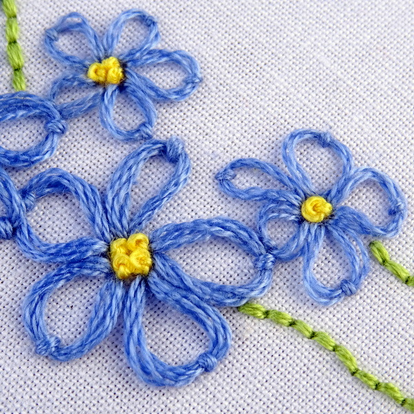 Alaska State Flower Pattern Forget Me Not Wandering Threads