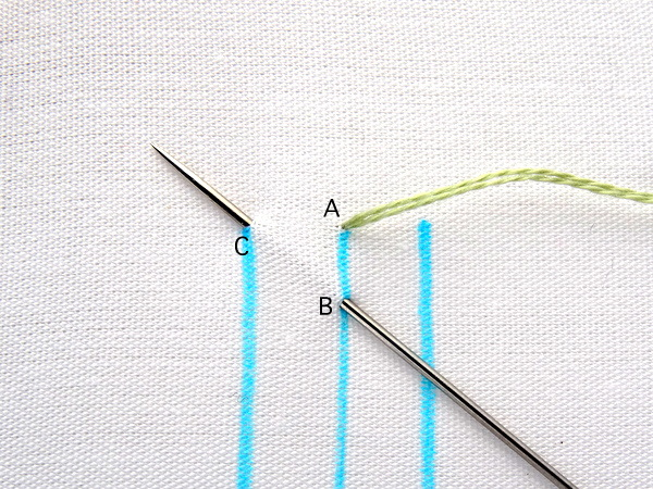 Fern Stitch Embroidery Tutorial + Free Pattern - Wandering Threads