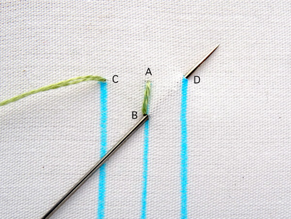 Fern Stitch Embroidery Tutorial + Free Pattern - Wandering