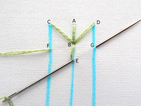 fern-stitch-embroidery-tutorial