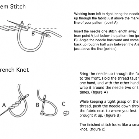 Each digital pattern contains illustrated stitch tutorials