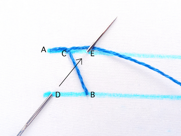 Crossed Blanket Stitch