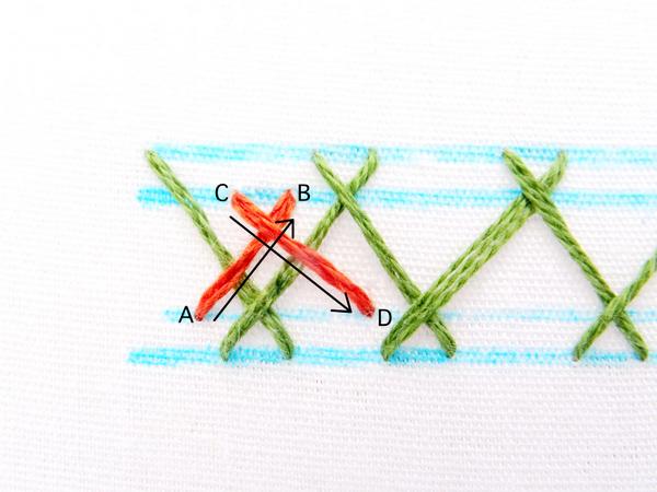 Irregular Double Herringbone Stitch