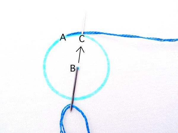 Blanket Pinwheel Tutorial
